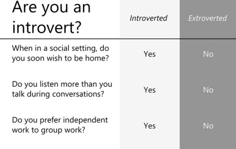 Introvert speaks out against negative stereotypes