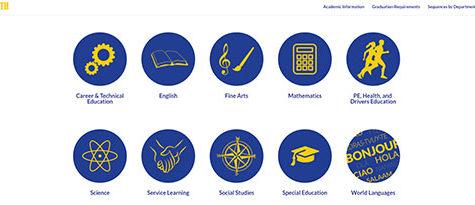 Online course finder promotes class exploration