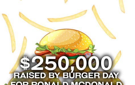 Students fundraise, coordinate 15th annual Burger Day
