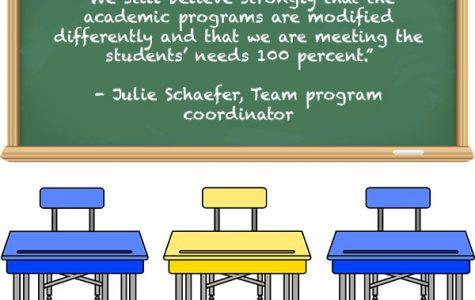 Team, Studies levels combine in Science Department